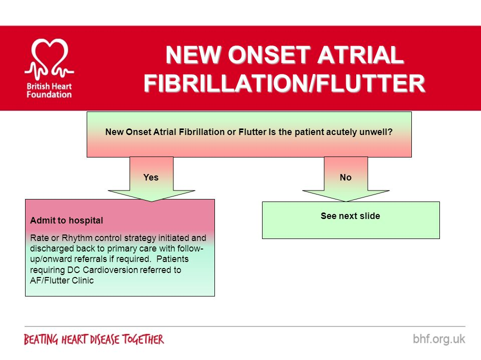 New Onset Atrial Fibrillation or Flutter Is the patient acutely unwell.