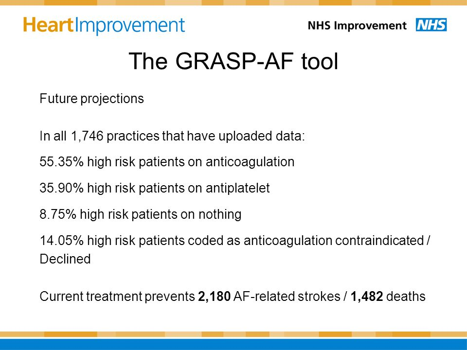 The GRASP-AF tool Future projections In all 1,746 practices that have uploaded data: 55.35% high risk patients on anticoagulation 35.90% high risk patients on antiplatelet 8.75% high risk patients on nothing 14.05% high risk patients coded as anticoagulation contraindicated / Declined Current treatment prevents 2,180 AF-related strokes / 1,482 deaths