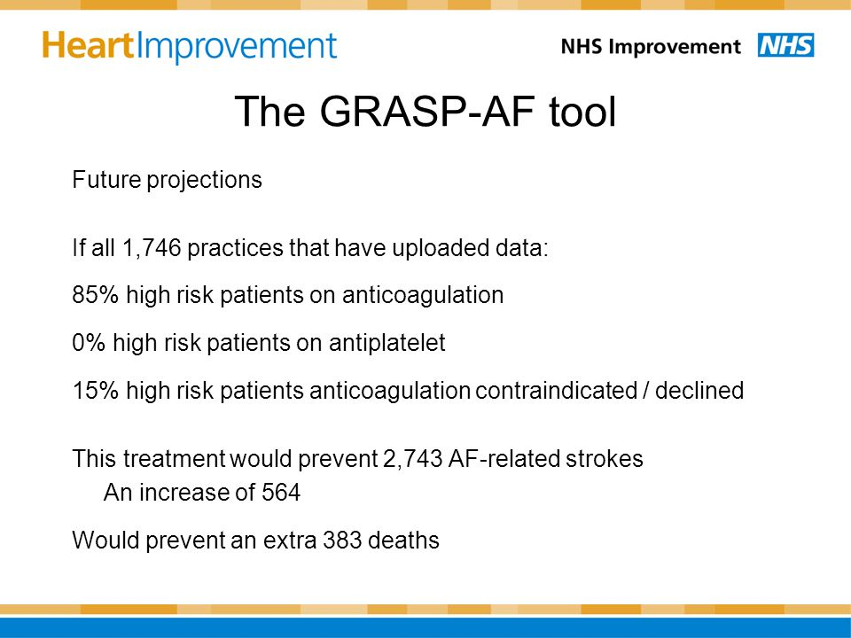 The GRASP-AF tool Future projections If all 1,746 practices that have uploaded data: 85% high risk patients on anticoagulation 0% high risk patients on antiplatelet 15% high risk patients anticoagulation contraindicated / declined This treatment would prevent 2,743 AF-related strokes An increase of 564 Would prevent an extra 383 deaths