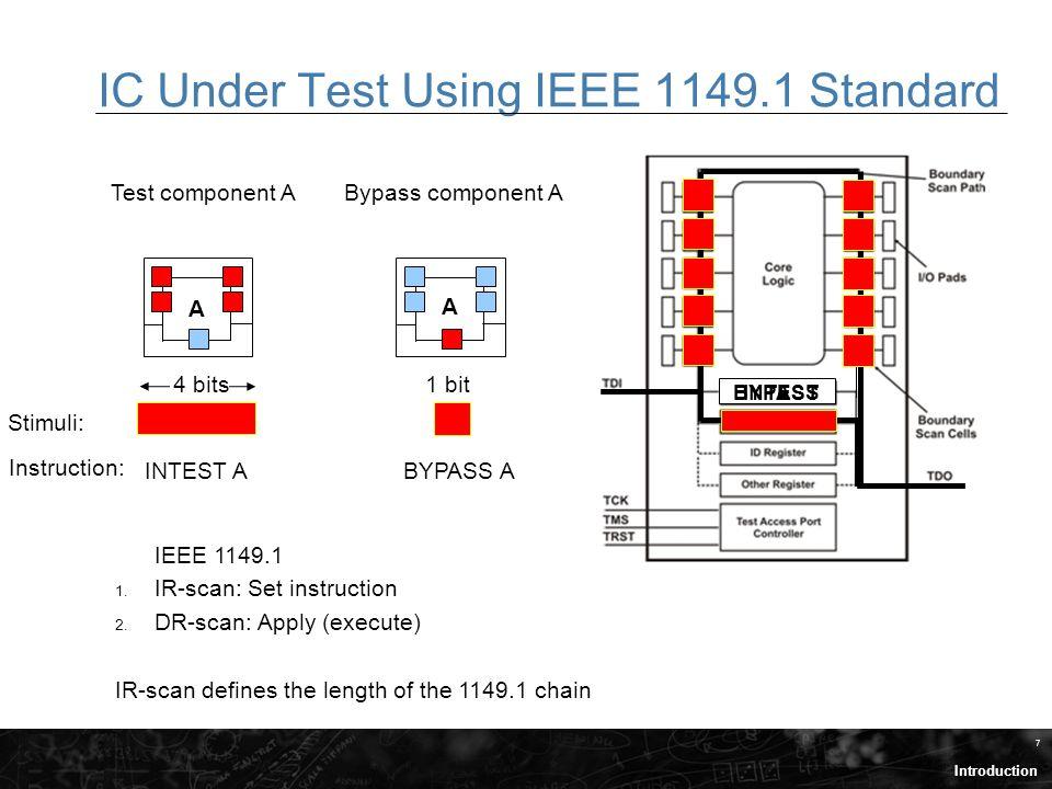 7 IC Under Test Using IEEE 1149.1 Standard IEEE 1149.1 1.
