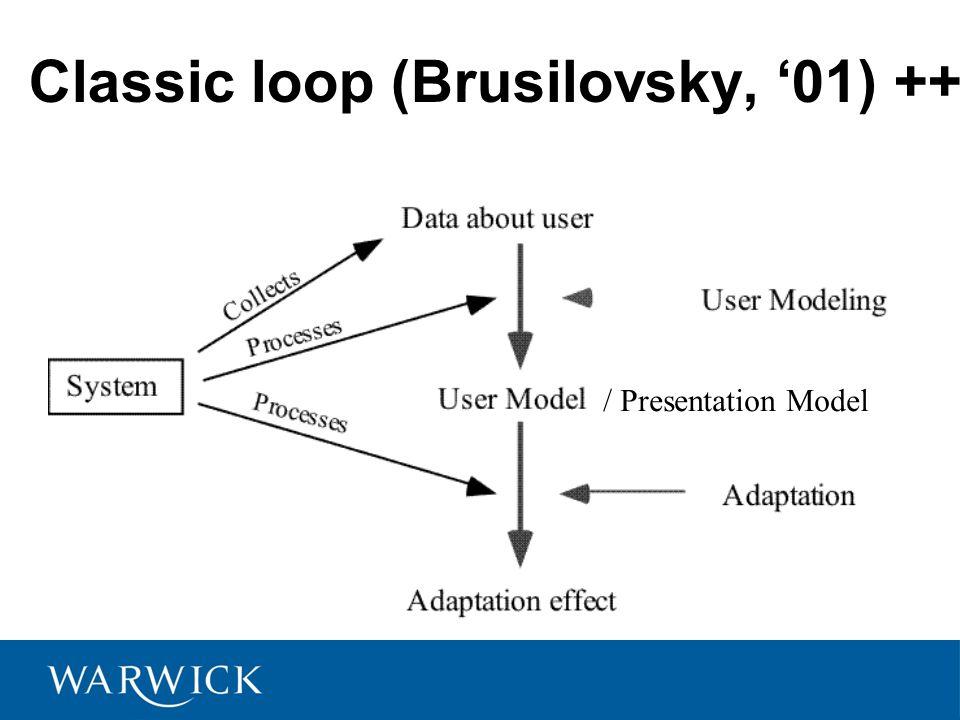 Classic loop (Brusilovsky, '01) ++ / Presentation Model
