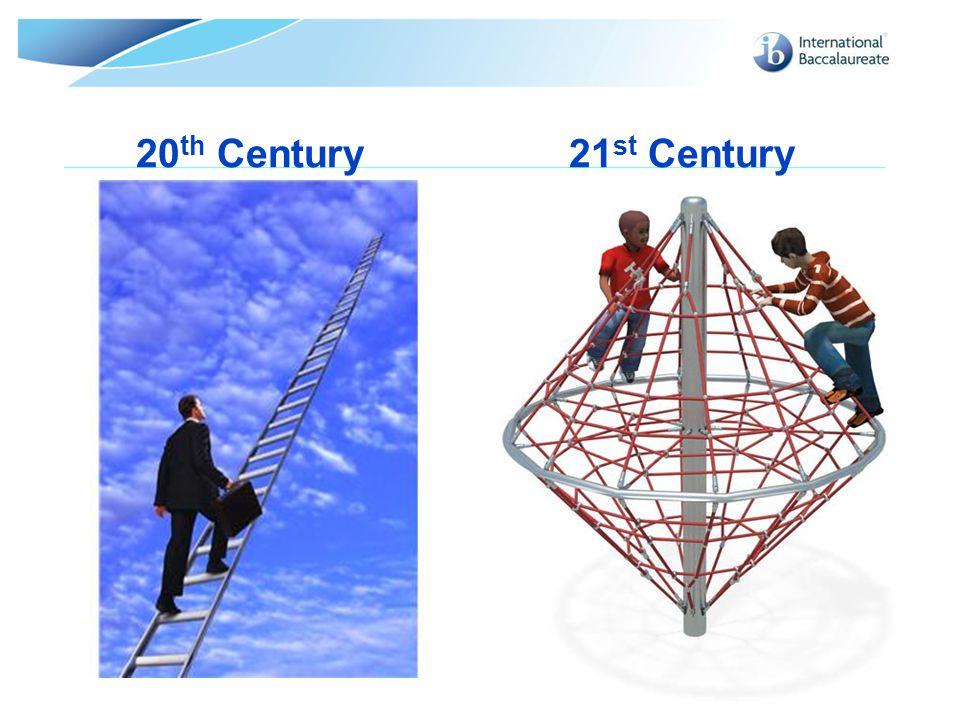 © International Baccalaureate Organization 2007 20 th Century 21 st Century