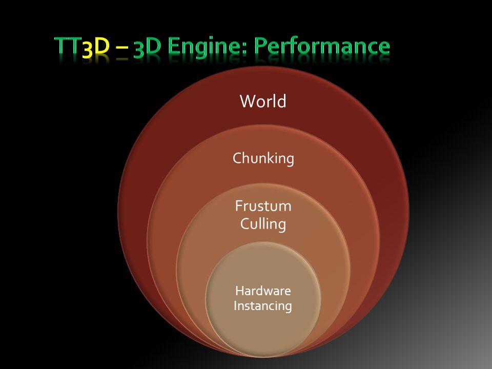 World Chunking Frustum Culling Hardware Instancing