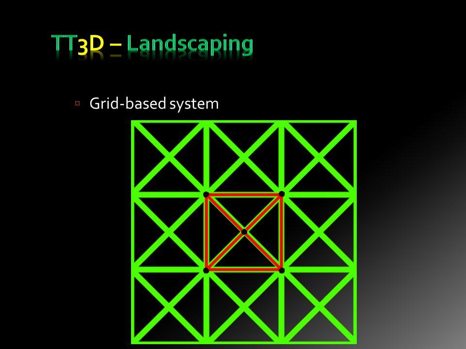  Grid-based system