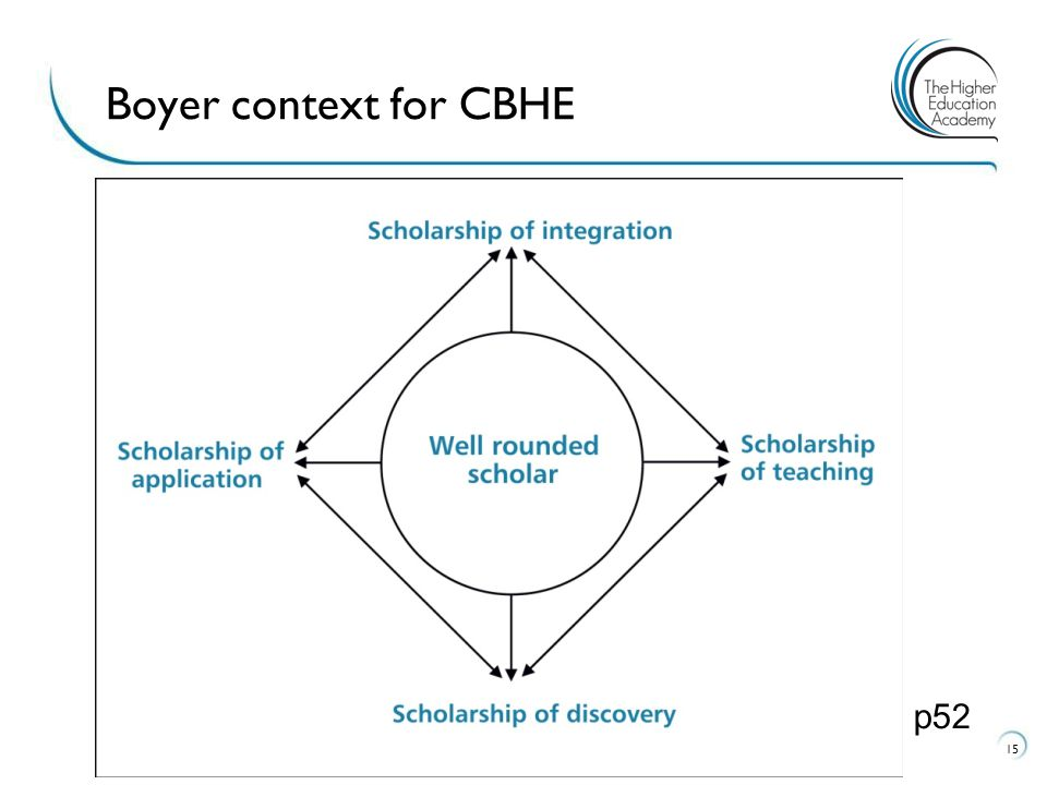 15 Boyer context for CBHE p52