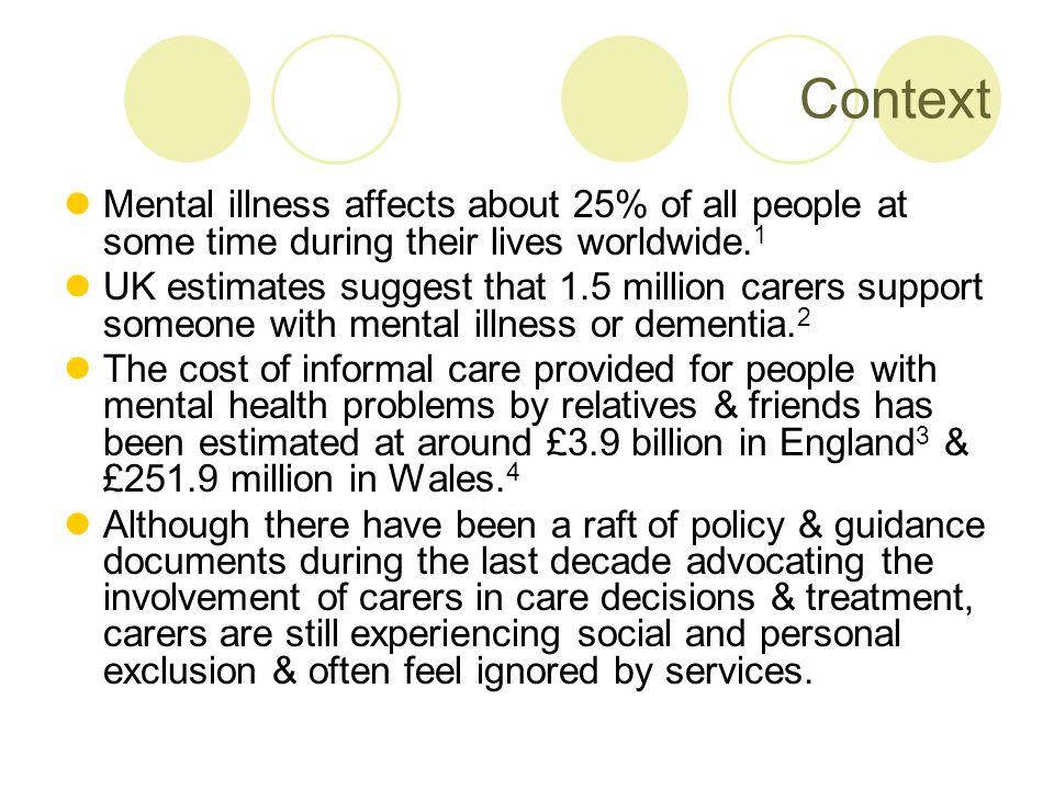 Context Mental illness affects about 25% of all people at some time during their lives worldwide.