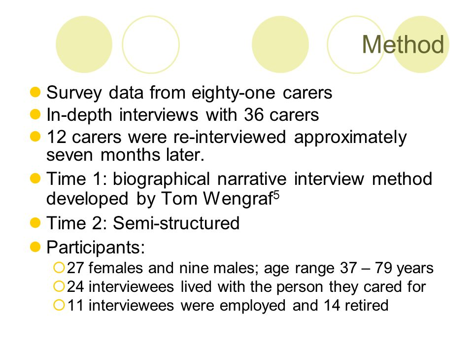 Method Survey data from eighty-one carers In-depth interviews with 36 carers 12 carers were re-interviewed approximately seven months later.