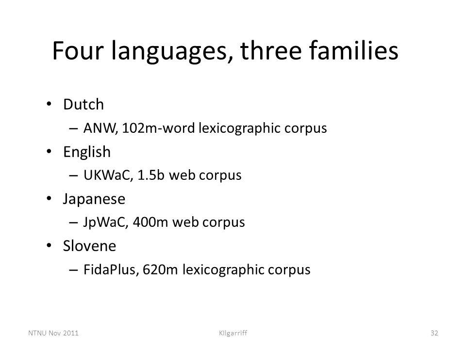 KIlgarriff32 Four languages, three families Dutch – ANW, 102m-word lexicographic corpus English – UKWaC, 1.5b web corpus Japanese – JpWaC, 400m web corpus Slovene – FidaPlus, 620m lexicographic corpus NTNU Nov 2011