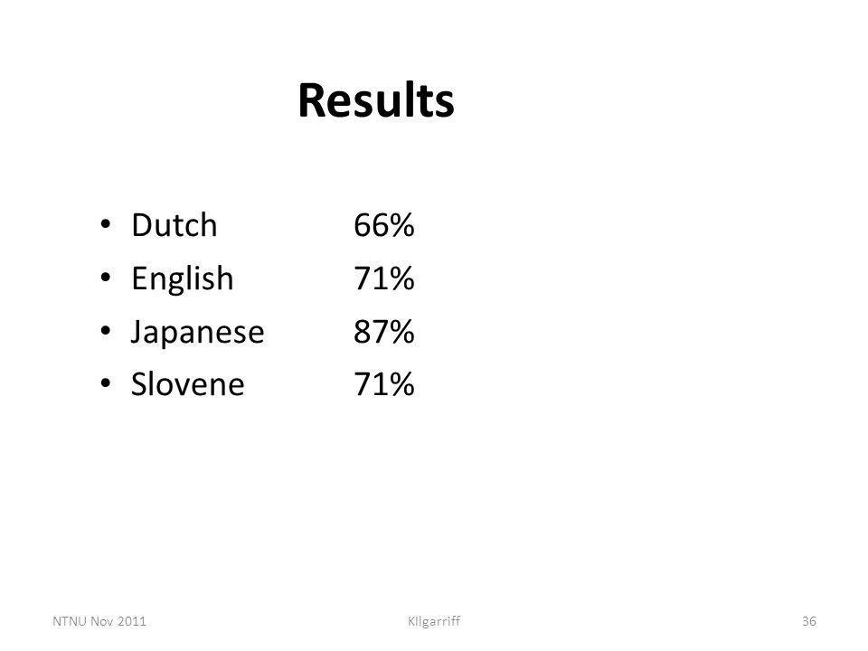 KIlgarriff36 Results Dutch 66% English71% Japanese 87% Slovene71% NTNU Nov 2011