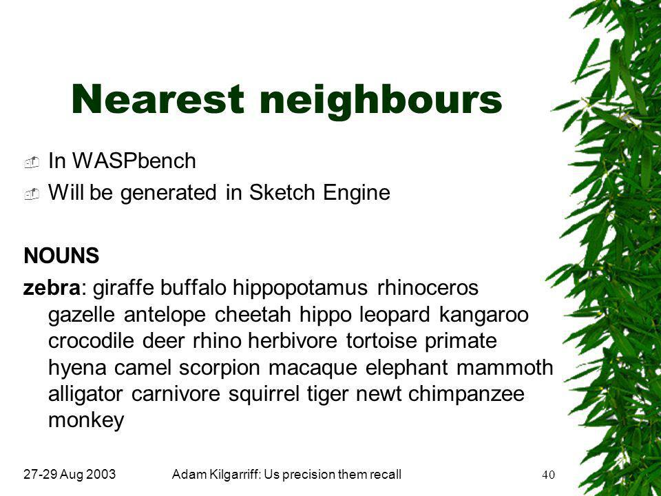 27-29 Aug 2003Adam Kilgarriff: Us precision them recall40 Nearest neighbours  In WASPbench  Will be generated in Sketch Engine NOUNS zebra: giraffe buffalo hippopotamus rhinoceros gazelle antelope cheetah hippo leopard kangaroo crocodile deer rhino herbivore tortoise primate hyena camel scorpion macaque elephant mammoth alligator carnivore squirrel tiger newt chimpanzee monkey