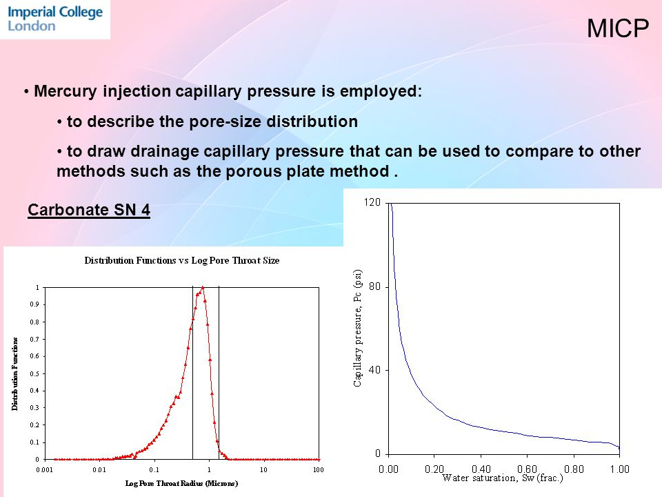 Knowledge of the wettability of a reservoir rock and its influence on petrophysical properties is a key factor for determining oil recovery mechanisms and making estimates of recovery efficiency.