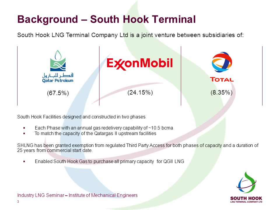 Industry LNG Seminar – Institute of Mechanical Engineers 3 Background – South Hook Terminal South Hook LNG Terminal Company Ltd is a joint venture bet