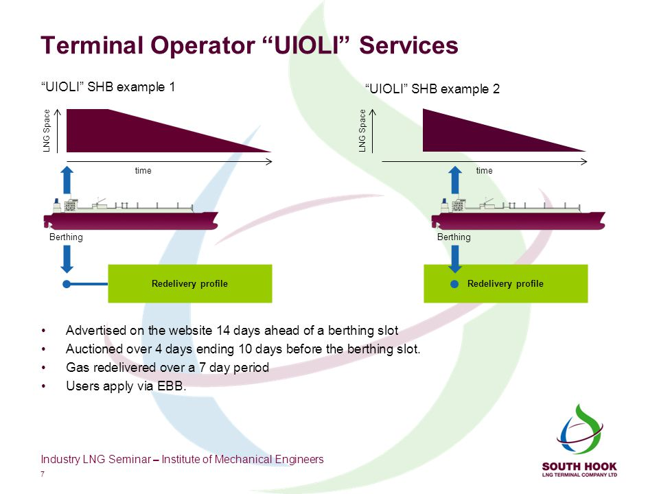 """Industry LNG Seminar – Institute of Mechanical Engineers 7 Redelivery profile Terminal Operator """"UIOLI"""" Services Advertised on the website 14 days ahe"""