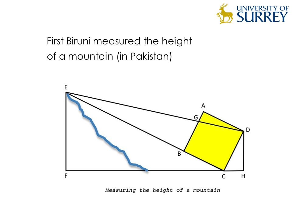 First Biruni measured the height of a mountain (in Pakistan)