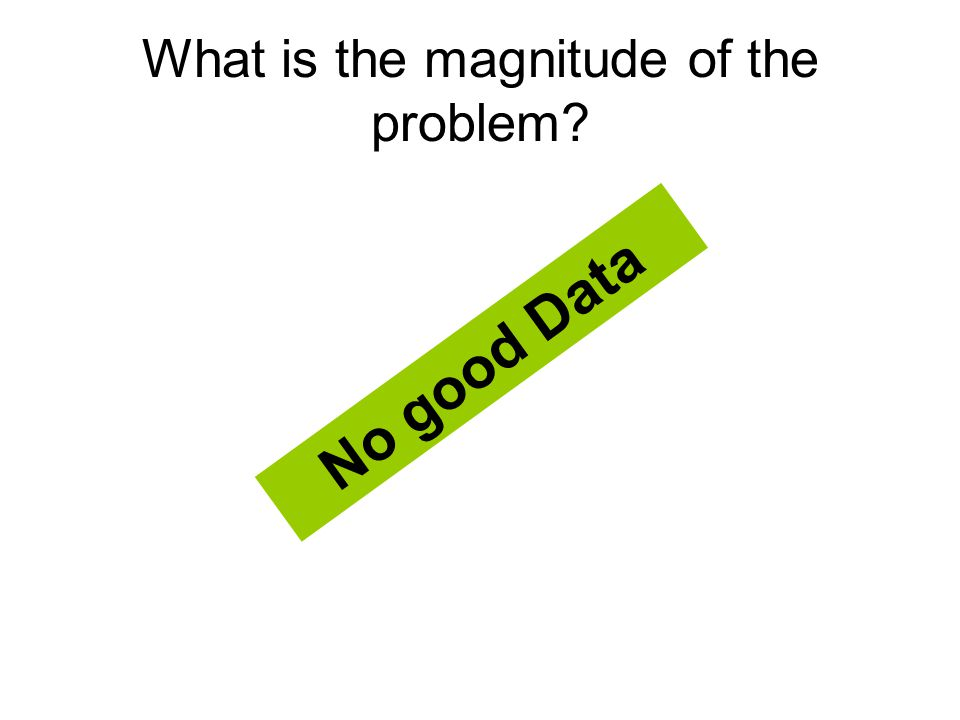 No good Data What is the magnitude of the problem?