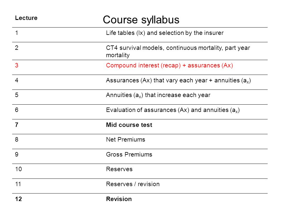 Course syllabus Lecture 1Life tables (lx) and selection by the insurer 2CT4 survival models, continuous mortality, part year mortality 3Compound inter