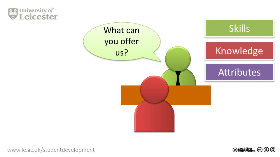 What can you offer us Skills Knowledge Attributes