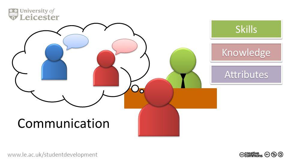 www.le.ac.uk/studentdevelopment Communication Skills Knowledge Attributes
