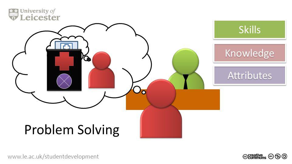www.le.ac.uk/studentdevelopment Problem Solving Skills Knowledge Attributes