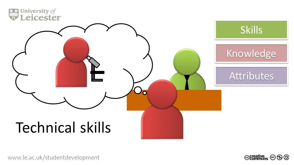 www.le.ac.uk/studentdevelopment Technical skills Skills Knowledge Attributes