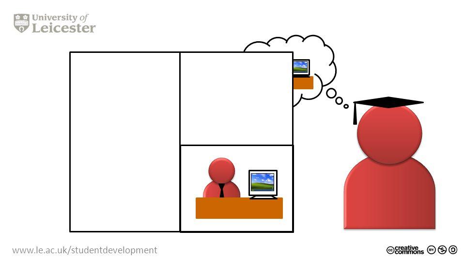 www.le.ac.uk/studentdevelopment 1.2. 3. 4. 5. 6.