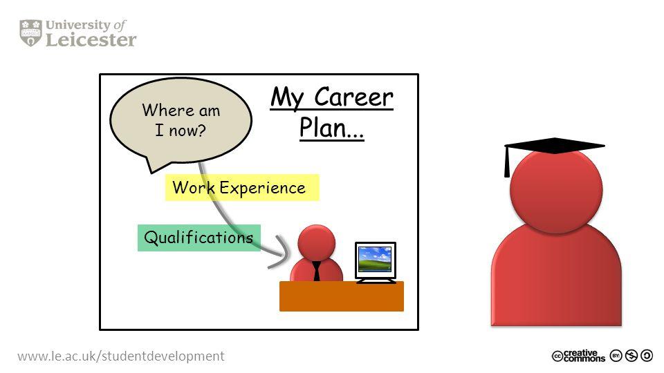 www.le.ac.uk/studentdevelopment CV