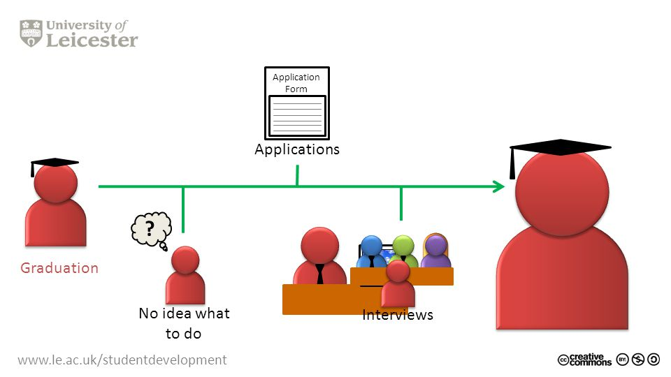 www.le.ac.uk/studentdevelopment .