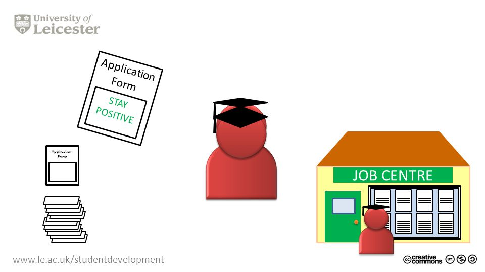 Application Form STAY POSITIVE Application Form JOB CENTRE