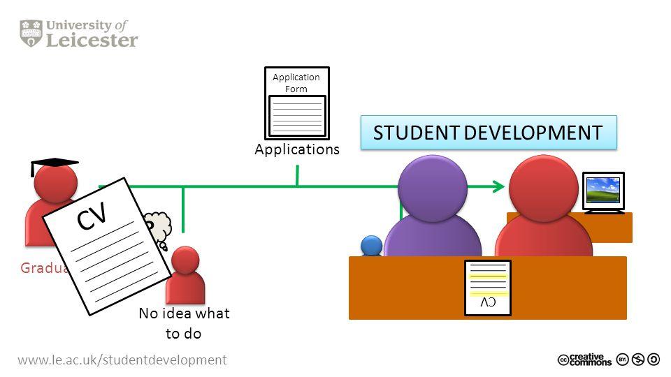 www.le.ac.uk/studentdevelopment INTERN BOSS NOV OCT SEPT AUGUST JULY JUNE Team working Presentation Writing IT Skills Networking Communication