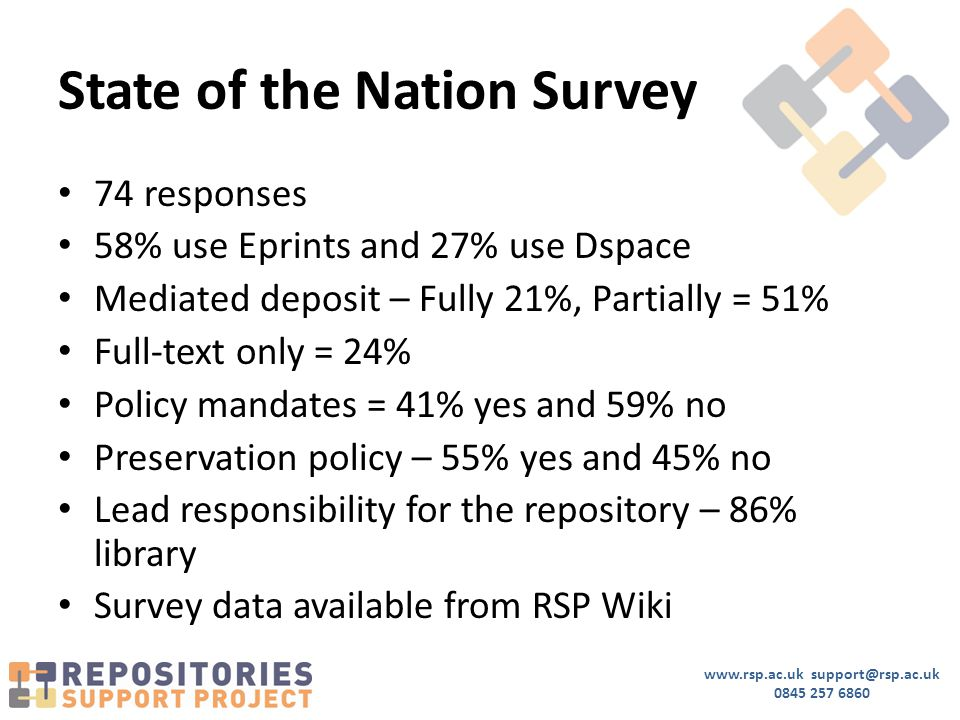 www.rsp.ac.uk support@rsp.ac.uk 0845 257 6860 State of the Nation Survey 74 responses 58% use Eprints and 27% use Dspace Mediated deposit – Fully 21%, Partially = 51% Full-text only = 24% Policy mandates = 41% yes and 59% no Preservation policy – 55% yes and 45% no Lead responsibility for the repository – 86% library Survey data available from RSP Wiki