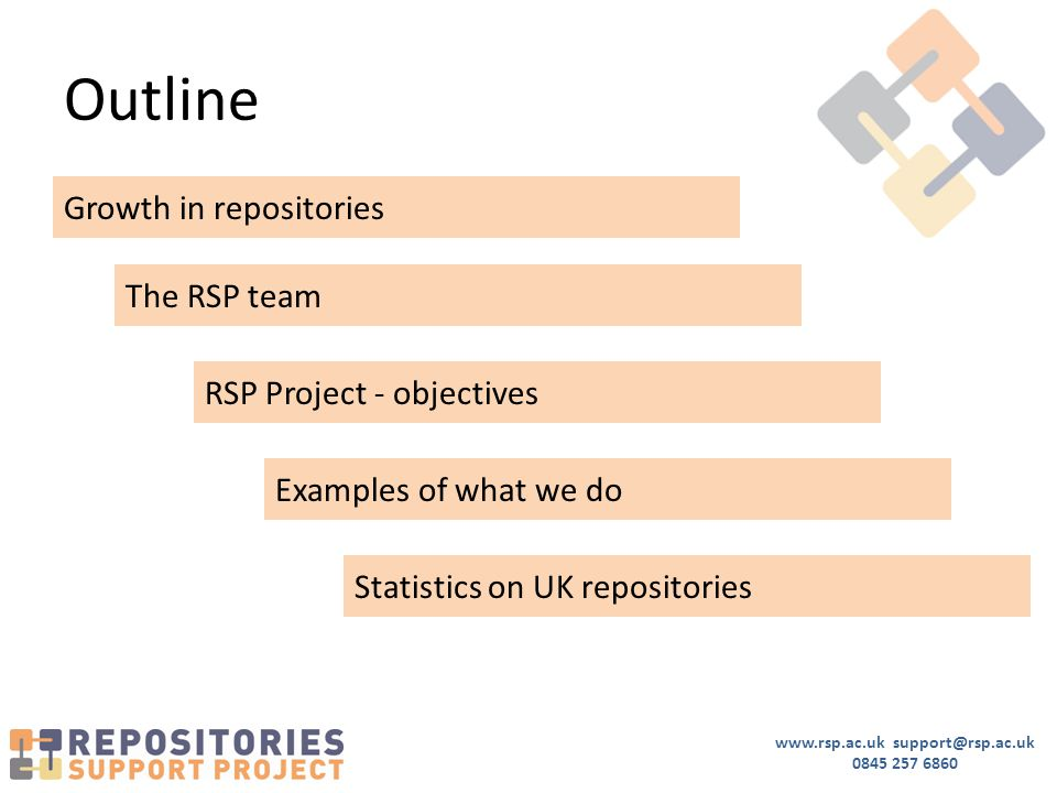 Outline Growth in repositories The RSP team RSP Project - objectives Examples of what we do Statistics on UK repositories