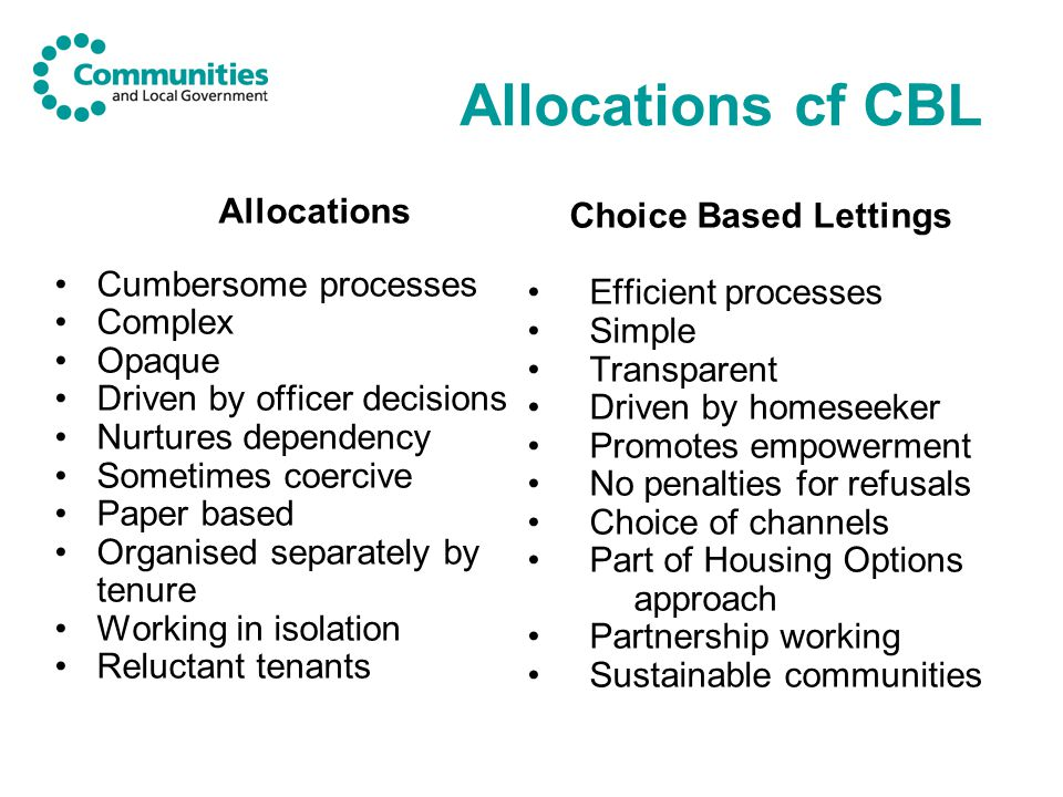 Allocations cf CBL Allocations Cumbersome processes Complex Opaque Driven by officer decisions Nurtures dependency Sometimes coercive Paper based Organised separately by tenure Working in isolation Reluctant tenants Choice Based Lettings Efficient processes Simple Transparent Driven by homeseeker Promotes empowerment No penalties for refusals Choice of channels Part of Housing Options approach Partnership working Sustainable communities