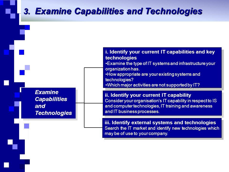 3.Examine Capabilities and Technologies Examine Capabilities and Technologies i.