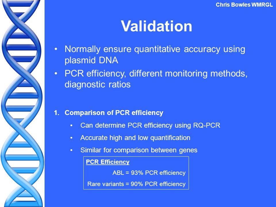 Validation Normally ensure quantitative accuracy using plasmid DNA PCR efficiency, different monitoring methods, diagnostic ratios PCR Efficiency ABL