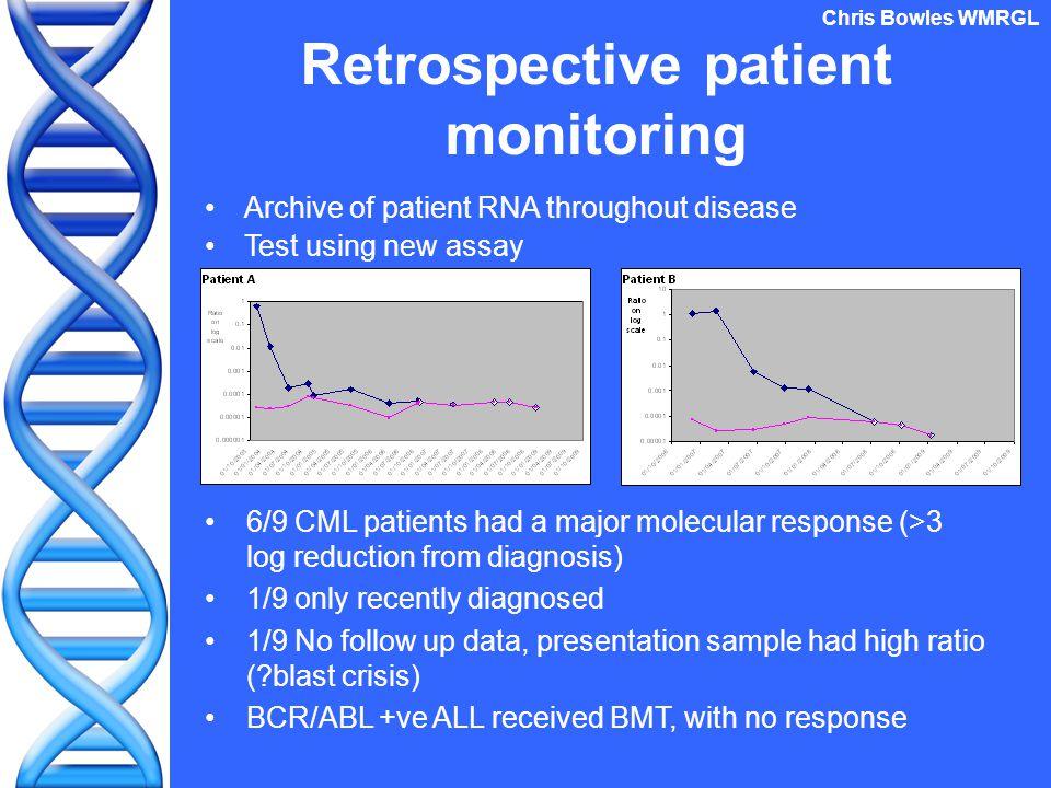 Retrospective patient monitoring Archive of patient RNA throughout disease Test using new assay Chris Bowles WMRGL 6/9 CML patients had a major molecu