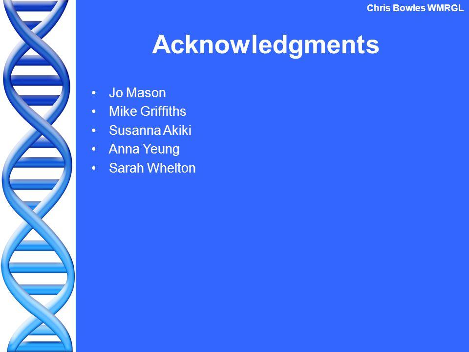 Acknowledgments Jo Mason Mike Griffiths Susanna Akiki Anna Yeung Sarah Whelton Chris Bowles WMRGL