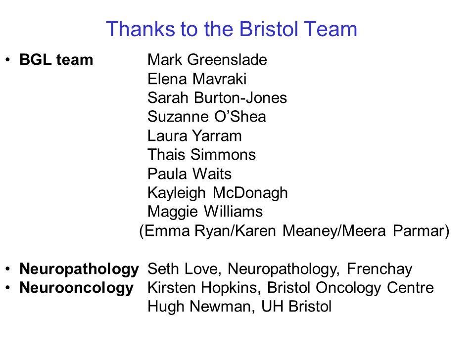 Thanks to the Bristol Team BGL teamMark Greenslade Elena Mavraki Sarah Burton-Jones Suzanne O'Shea Laura Yarram Thais Simmons Paula Waits Kayleigh McD