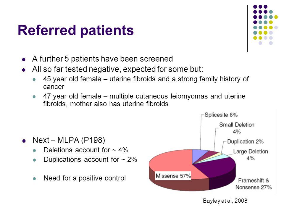 Referred patients A further 5 patients have been screened All so far tested negative, expected for some but: 45 year old female – uterine fibroids and a strong family history of cancer 47 year old female – multiple cutaneous leiomyomas and uterine fibroids, mother also has uterine fibroids Next – MLPA (P198) Deletions account for ~ 4% Duplications account for ~ 2% Need for a positive control Bayley et al, 2008