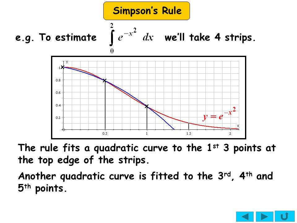 Simpson's Rule x e.g.To estimate we'll take 4 strips.