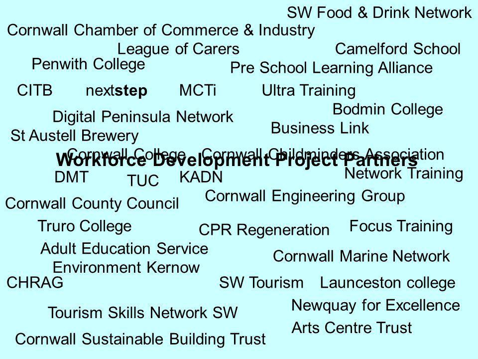 ReferenceTitleFundingBens SW/YC/S02Apprenticeships, Curriculum Development and Enterprise /Entrepreneurial Culture £2,765,0001,995 SW/YC/S05Voluntary/Community (Third Sector)£700,000200 SW/AC/S01Work Related Programmes£2,164,9521,494 SW/EC/S01Key Sectors£8,434,5005,805 SW/EC/S02Voluntary Community & Social Partner Development £2,280,0001,563 SW/EC/S05Skills for Life/Key Skills Programmed £4,395,0005,265 £20,738,85216,325 Learning Partnership for Cornwall & IoS