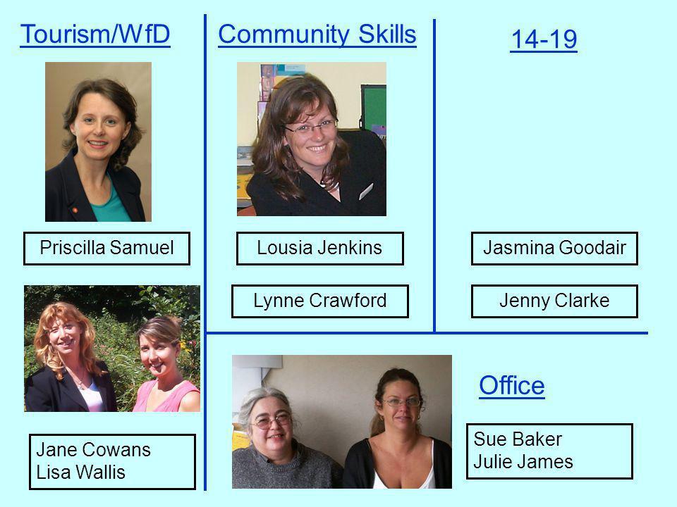 Jane Cowans Lisa Wallis Lousia Jenkins Lynne CrawfordJenny Clarke Priscilla SamuelJasmina Goodair Sue Baker Julie James Office 14-19 Community SkillsTourism/WfD