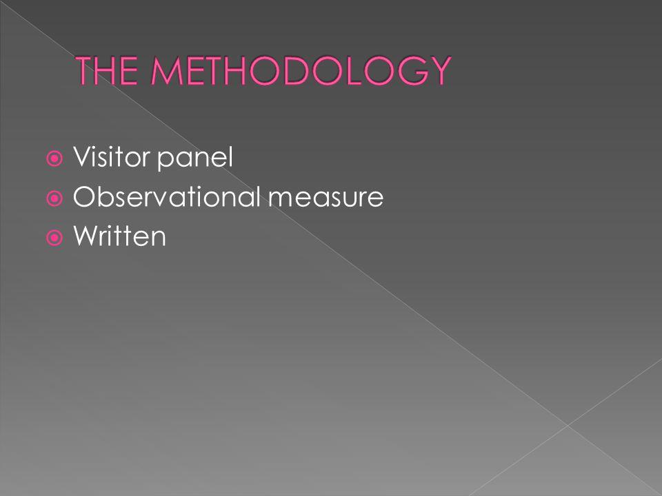  Visitor panel  Observational measure  Written