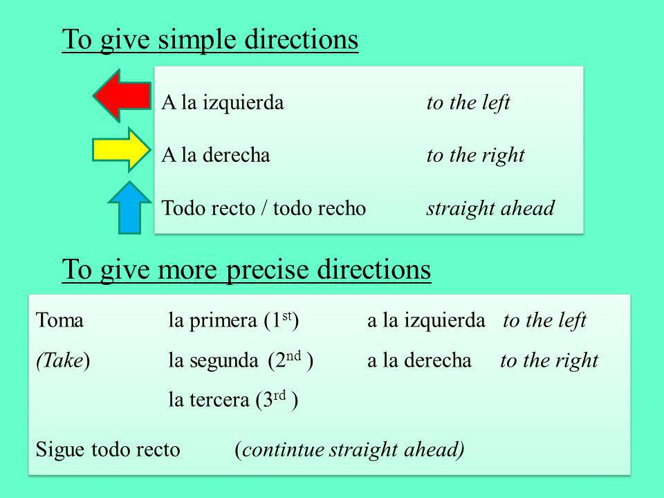 To give simple directions A la izquierda to the left A la derechato the right Todo recto / todo rechostraight ahead A la izquierda to the left A la derechato the right Todo recto / todo rechostraight ahead To give more precise directions Tomala primera (1 st ) a la izquierda to the left (Take)la segunda (2 nd )a la derechato the right la tercera (3 rd ) Sigue todo recto (contintue straight ahead) Tomala primera (1 st ) a la izquierda to the left (Take)la segunda (2 nd )a la derechato the right la tercera (3 rd ) Sigue todo recto (contintue straight ahead)