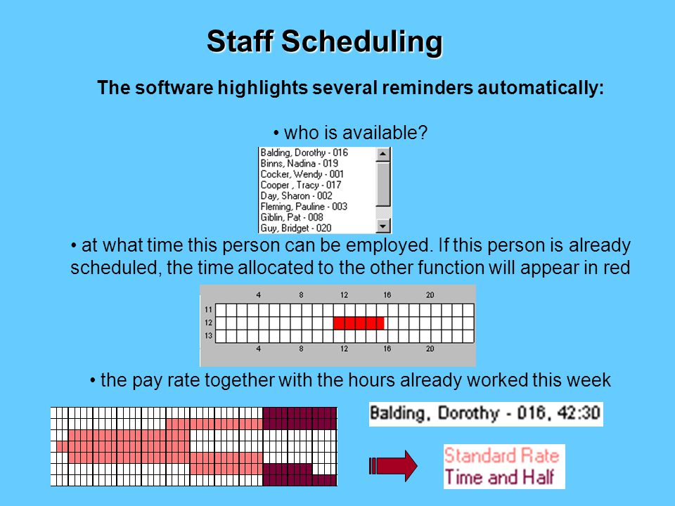 By clicking on individuals you define their working hours either dynamically for the day or by using a known regular shift.