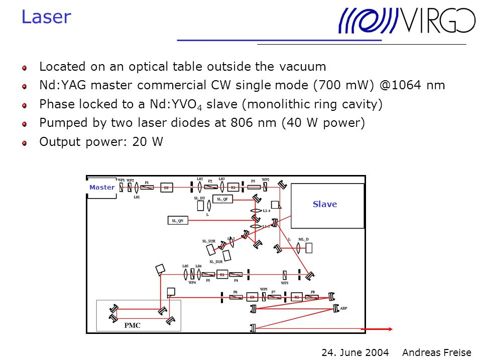 24. June 2004 Andreas Freise Laser Located on an optical table outside the vacuum Nd:YAG master commercial CW single mode (700 mW) @1064 nm Phase lock