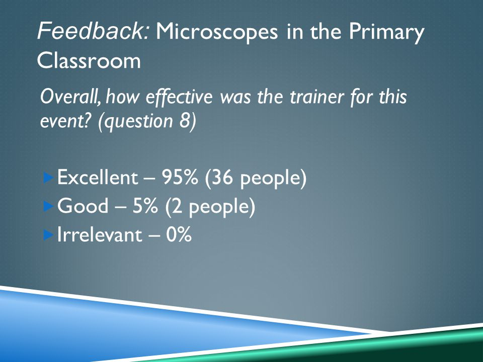 Feedback: Microscopes in the Primary Classroom Overall, how effective was the trainer for this event.