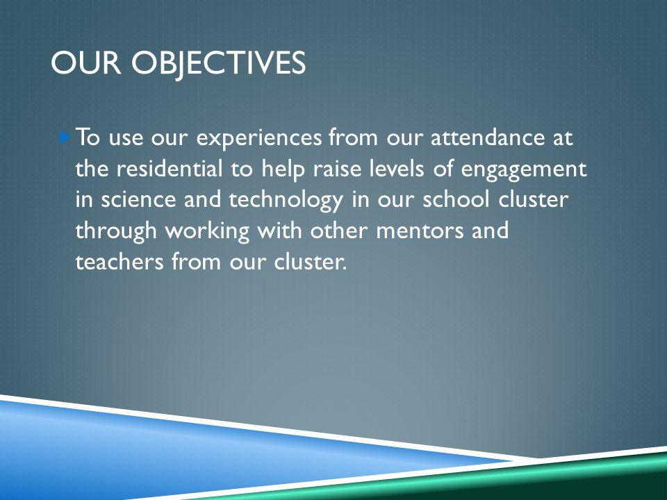Feedback: Understanding Electricity Overall effectiveness of the event.