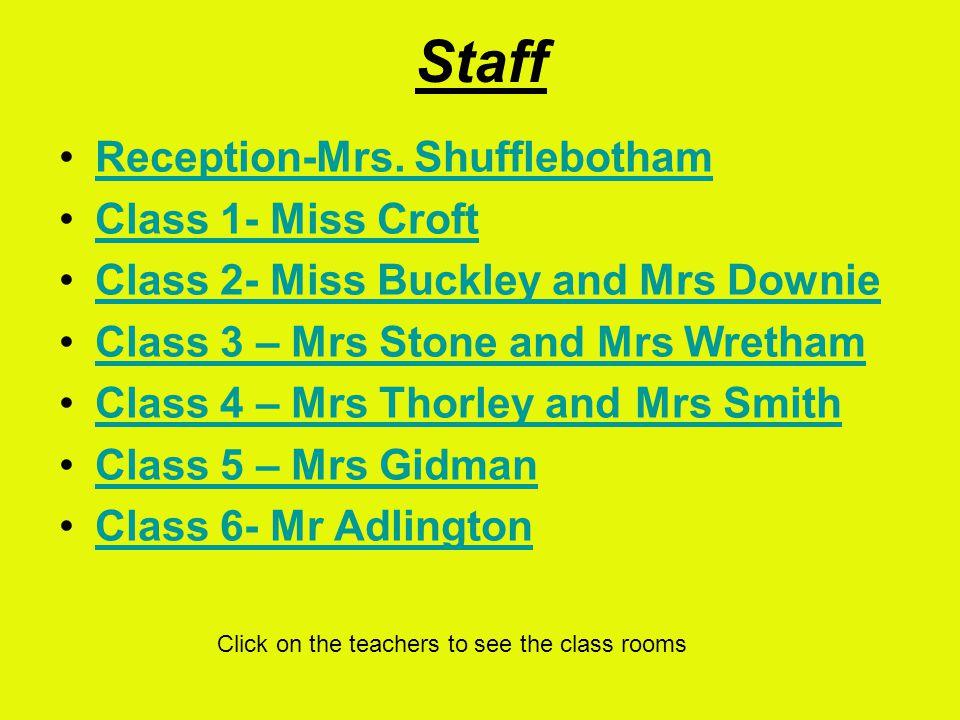 Reception Return to the staff list