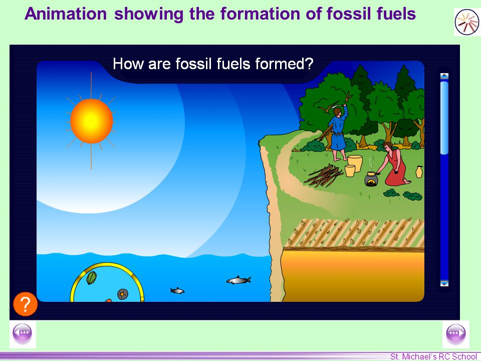 St. Michael's RC School Animation showing the formation of fossil fuels