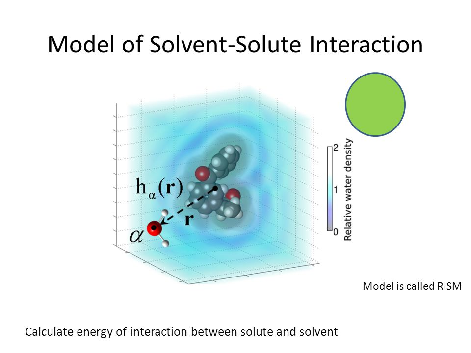 Model of Solvent-Solute Interaction Calculate energy of interaction between solute and solvent Model is called RISM